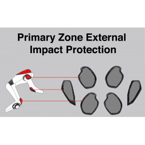 External Primary Zone Impact Protection Add-on for Motorcycle Jacket, Suit or Trouser
